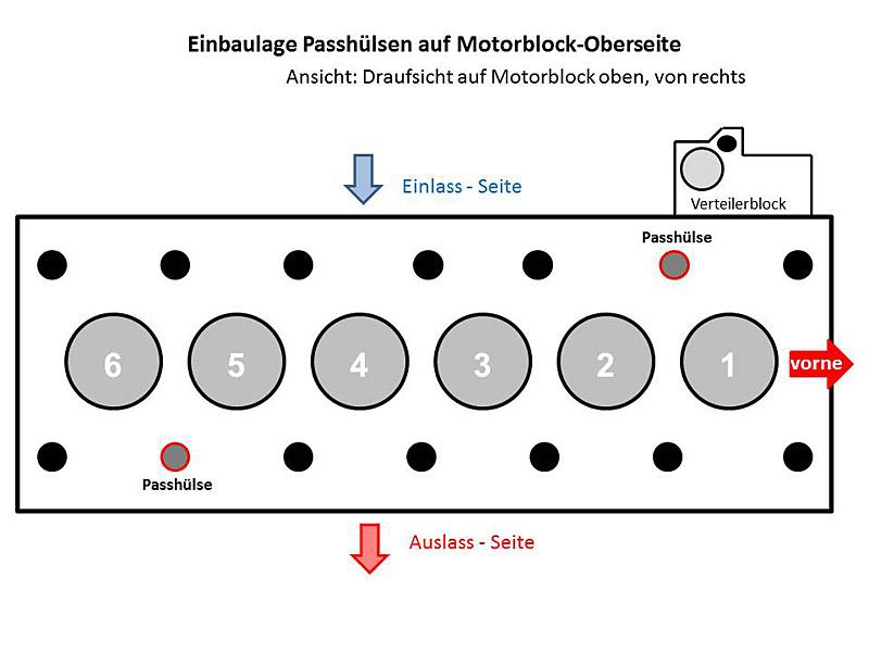 [Bild: F09_Einbaulage-Passhuelsen-Motorblock.jpg]